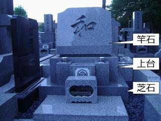 一般的な洋型三段墓石